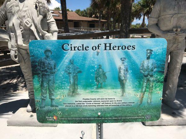 Circle of Heros